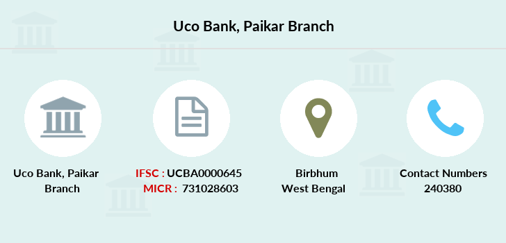 Uco-bank Paikar branch