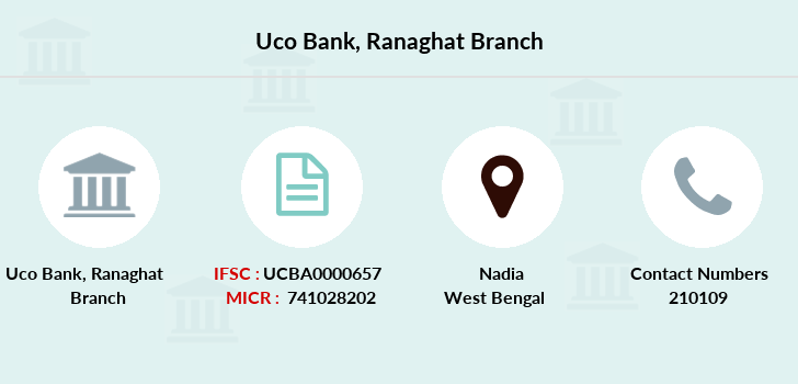Uco-bank Ranaghat branch