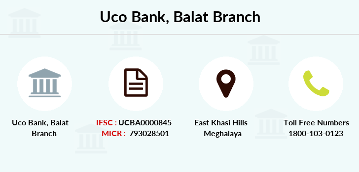 Uco-bank Balat branch