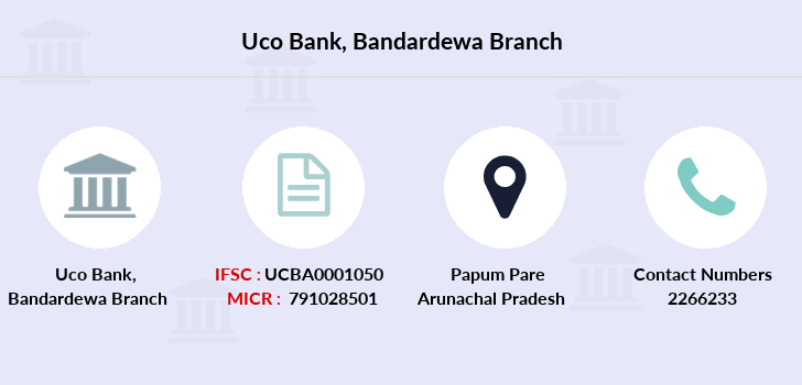 Uco-bank Bandardewa branch