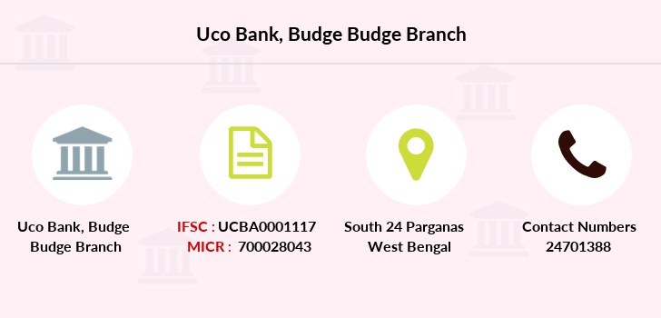 Uco-bank Budge-budge branch