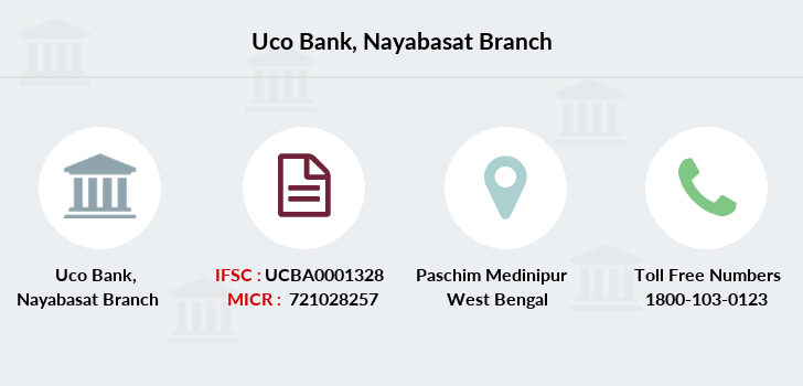 Uco-bank Nayabasat branch