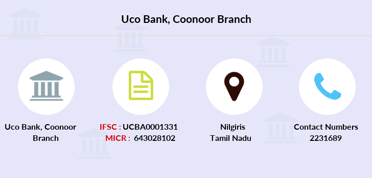 Uco-bank Coonoor branch