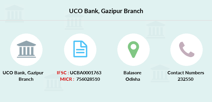 Uco-bank Gazipur branch