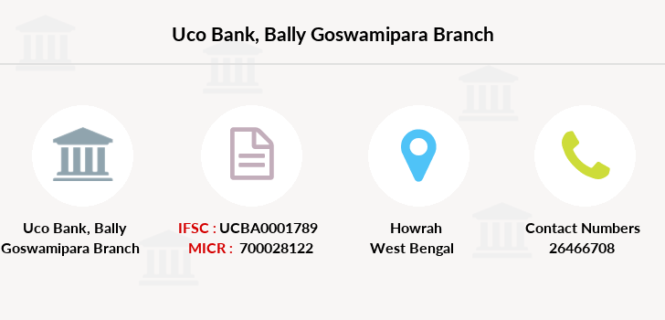 Uco-bank Bally-goswamipara branch