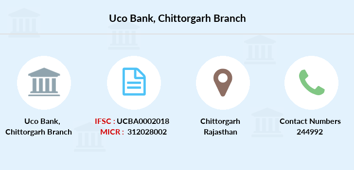 Uco-bank Chittorgarh branch