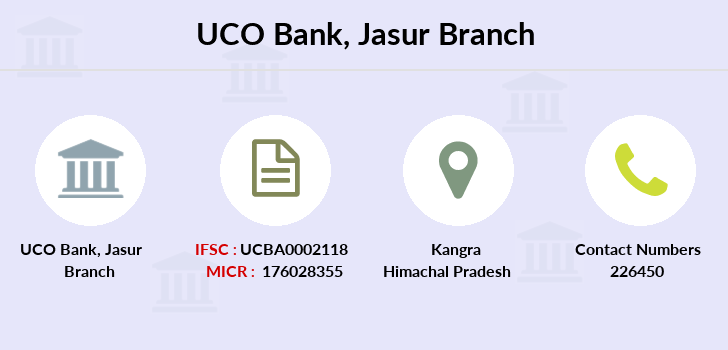 Uco-bank Jasur branch