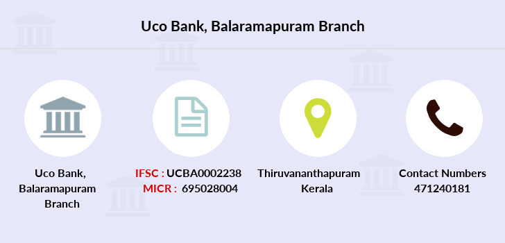 Uco-bank Balaramapuram branch