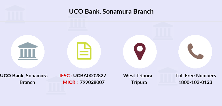 Uco-bank Sonamura branch