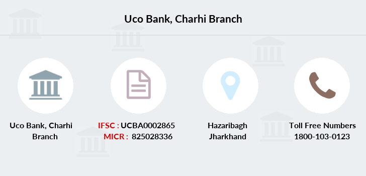 Uco-bank Charhi branch