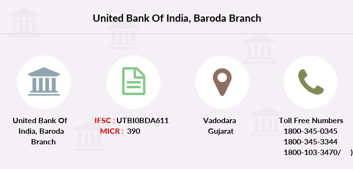 United-bank-of-india Baroda branch