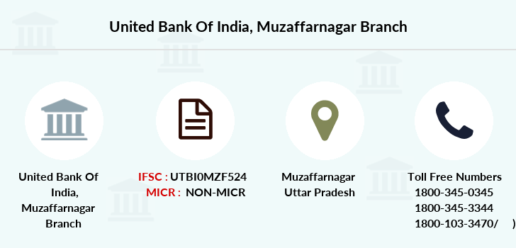 United-bank-of-india Muzaffarnagar branch