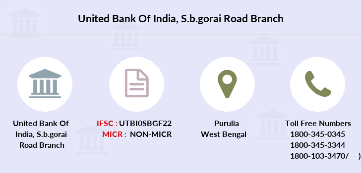 United-bank-of-india S-b-gorai-road branch