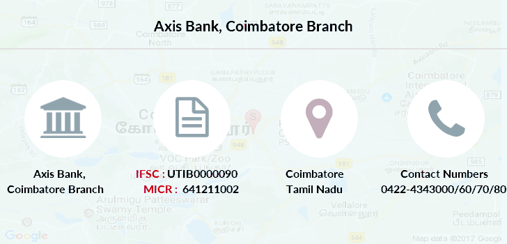 Axis-bank Coimbatore branch