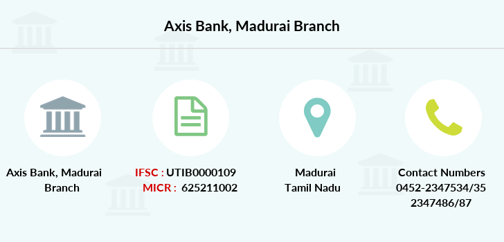 Axis-bank Madurai branch