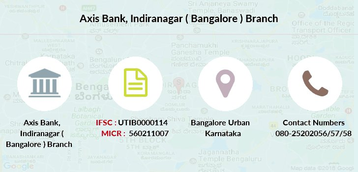 Axis-bank Indiranagar-bangalore branch