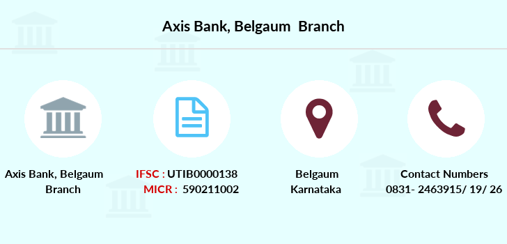 Axis-bank Belgaum branch