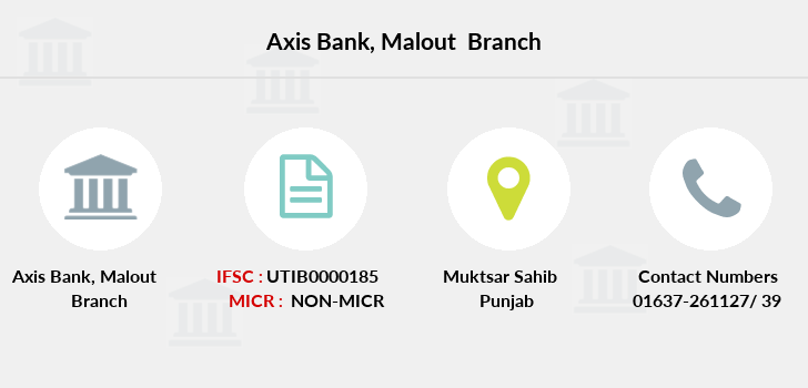 Axis-bank Malout branch