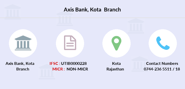 Axis-bank Kota branch