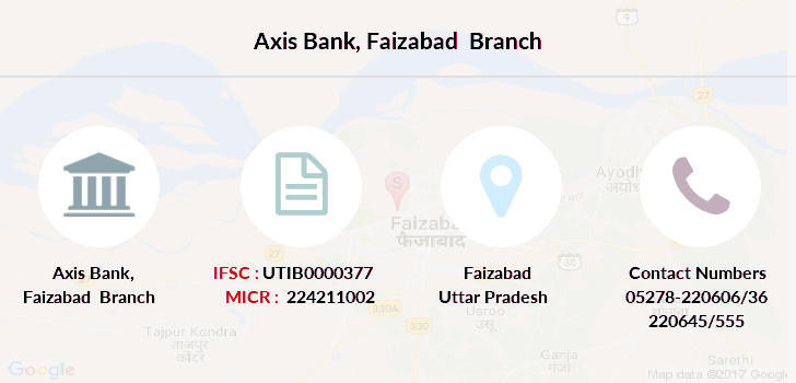 Axis-bank Faizabad branch