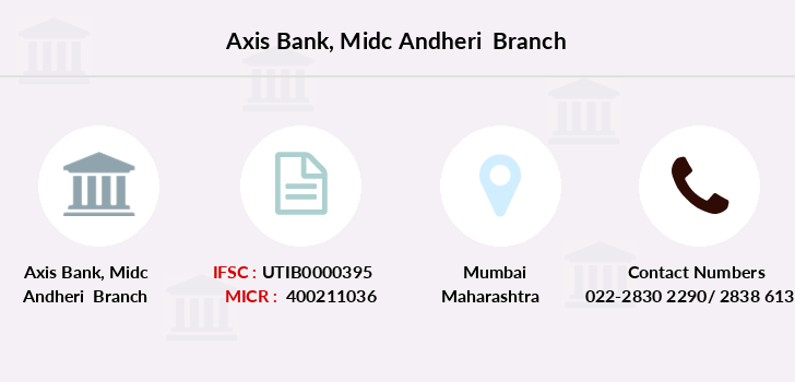 Axis-bank Midc-andheri branch