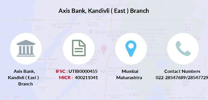 Axis-bank Kandivli-east branch