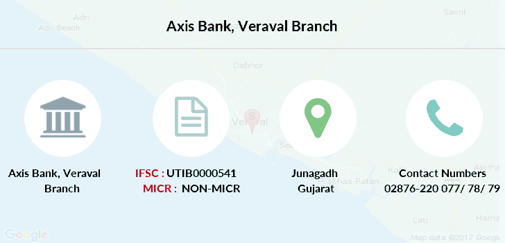 Axis-bank Veraval branch