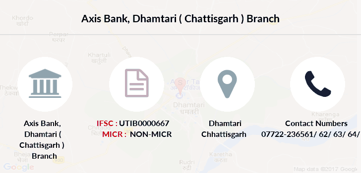 Axis-bank Dhamtari-chattisgarh branch