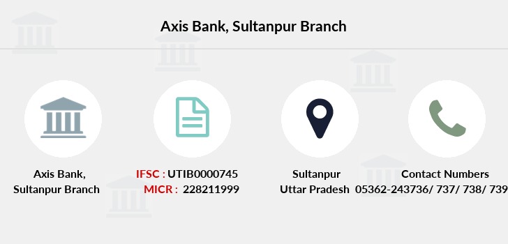 Axis-bank Sultanpur branch