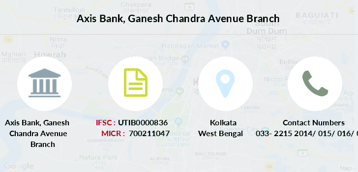 Axis-bank Ganesh-chandra-avenue branch