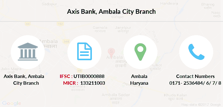 Axis-bank Ambala-city branch