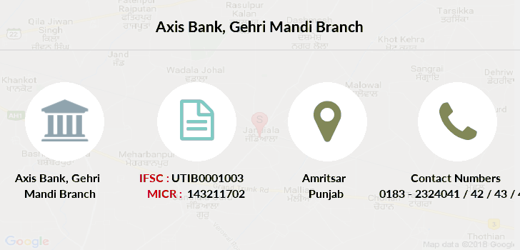 Axis-bank Gehri-mandi branch