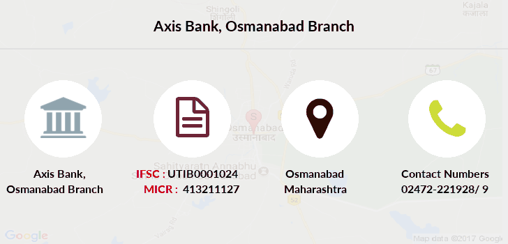 Axis-bank Osmanabad branch