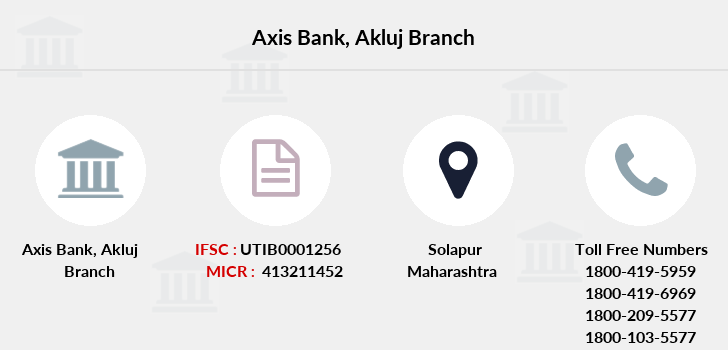 Axis-bank Akluj branch