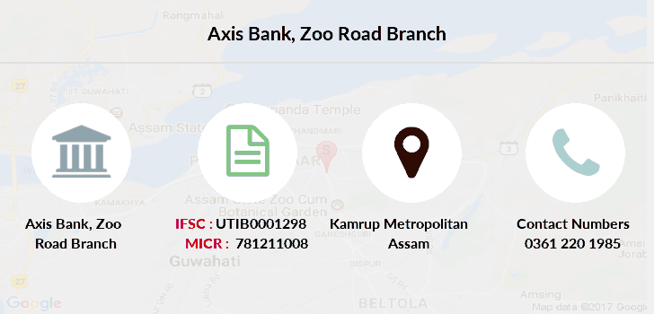 Axis-bank Zoo-road branch
