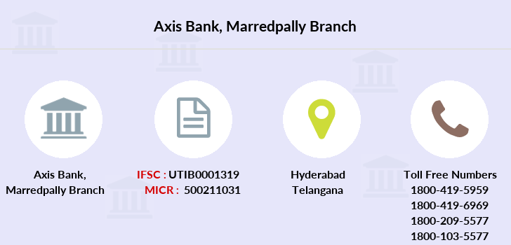 Axis-bank Marredpally branch