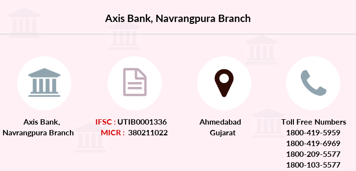Axis-bank Navrangpura branch
