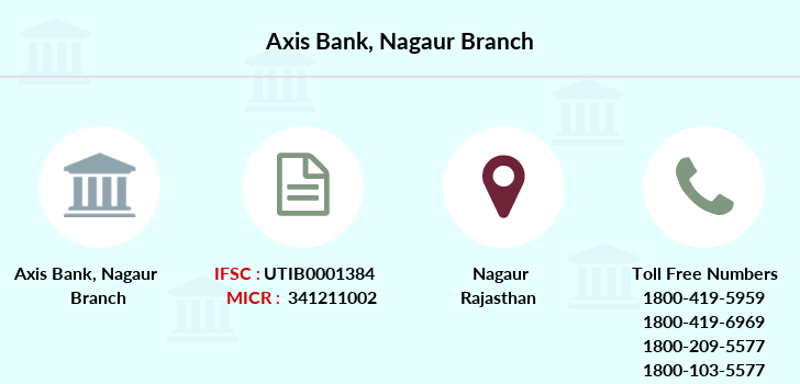 Axis-bank Nagaur branch