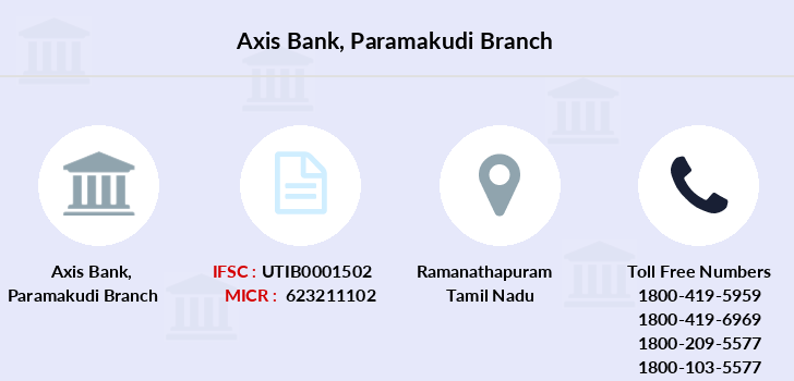 Axis-bank Paramakudi branch