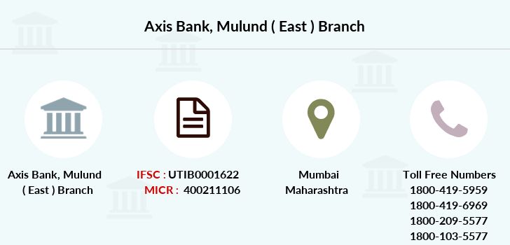 Axis-bank Mulund-east branch