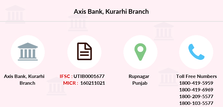 Axis-bank Kurarhi branch