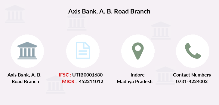 Axis-bank A-b-road branch