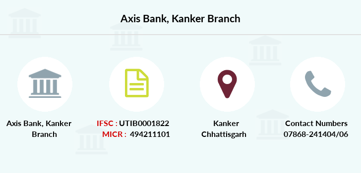 Axis-bank Kanker branch