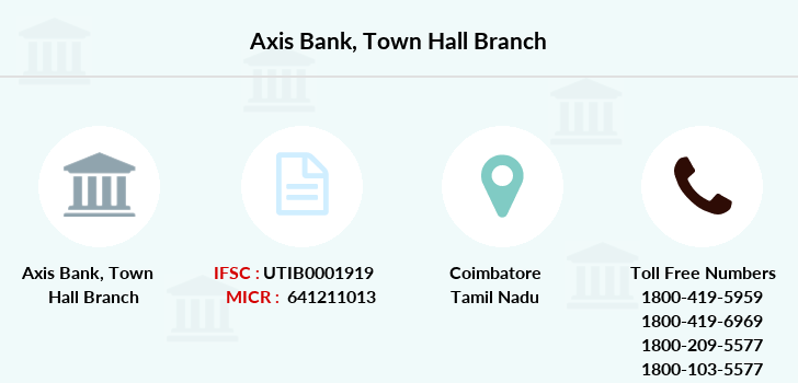 Axis-bank Town-hall branch