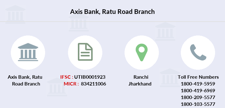 Axis-bank Ratu-road branch