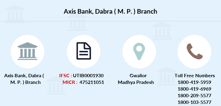 Axis-bank Dabra-m-p branch
