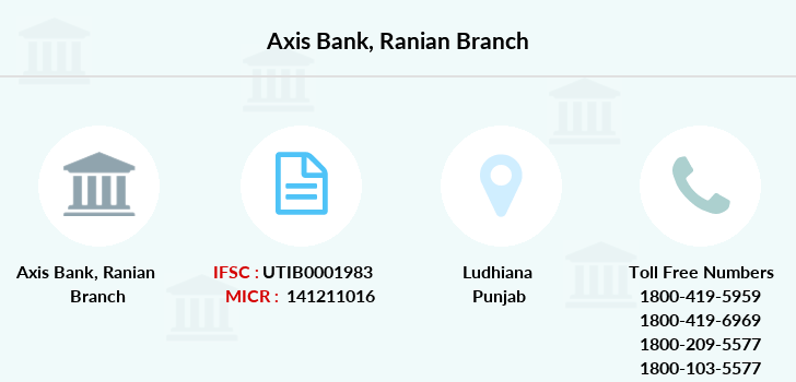 Axis-bank Ranian branch