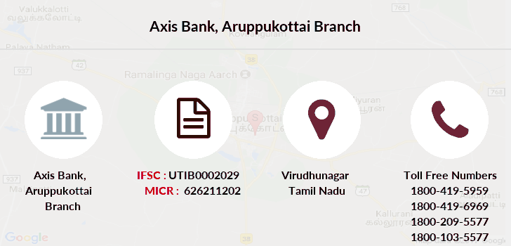 Axis-bank Aruppukottai branch