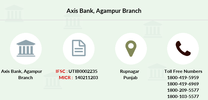 Axis-bank Agampur branch