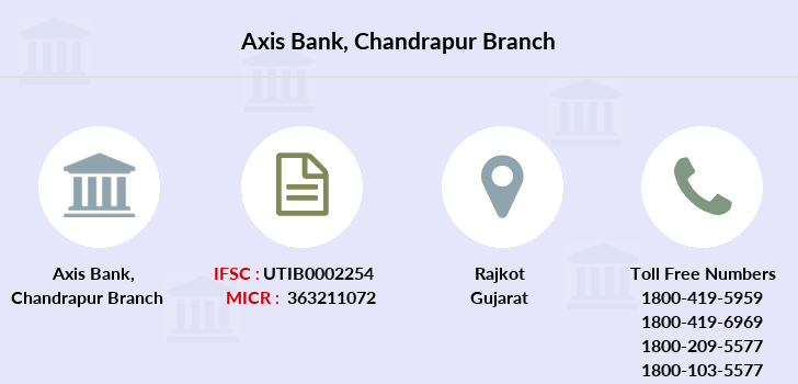 Axis-bank Chandrapur branch